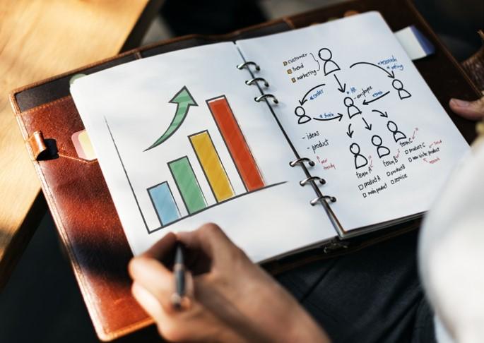Best marketing methods for small B2B companies