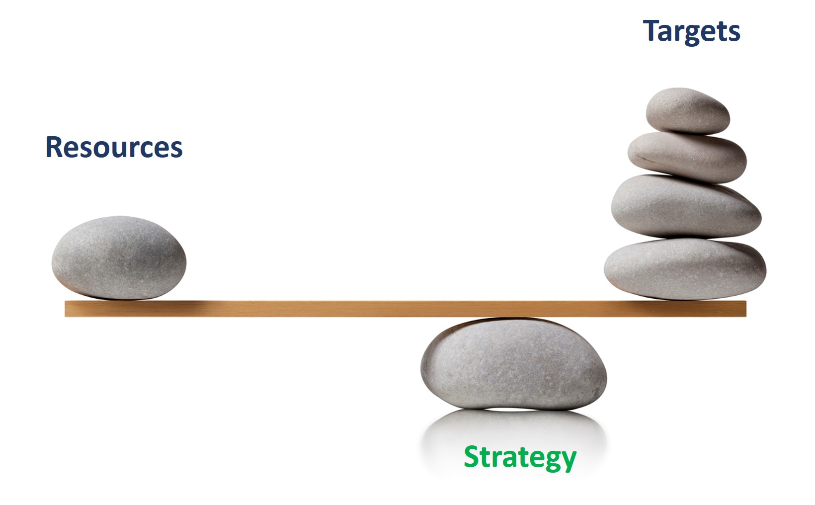 Customer Experience is the Sleeper Strategy for B2B Companies