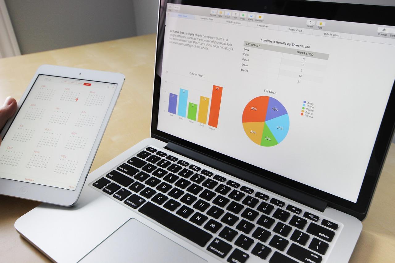Secrets of marketing budgets