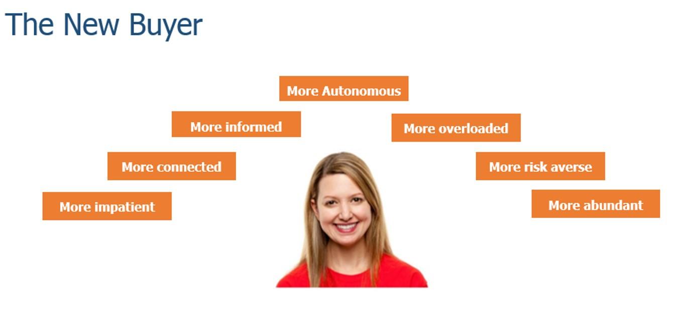 The_New_Buyer