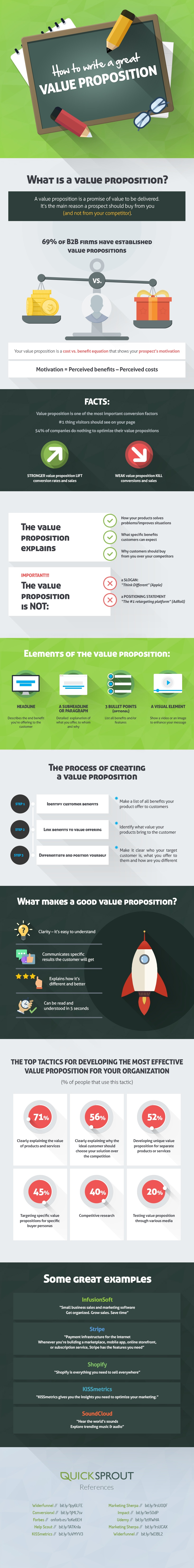 Value_Proposition_Infographic